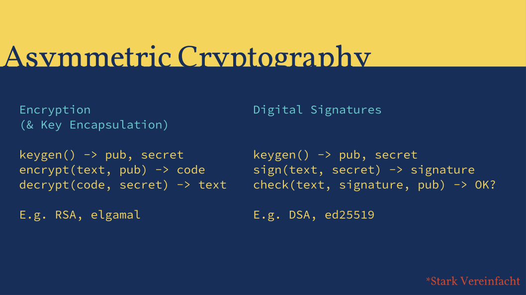 Slide: Asymmetric Cryptography.